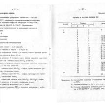 Документация ТПУ 15ВВП80-13