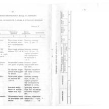 Документация ТПУ 15ВВП80-8